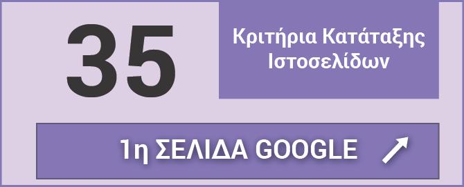 35 Κριτήρια κατάταξης ιστοσελίδων