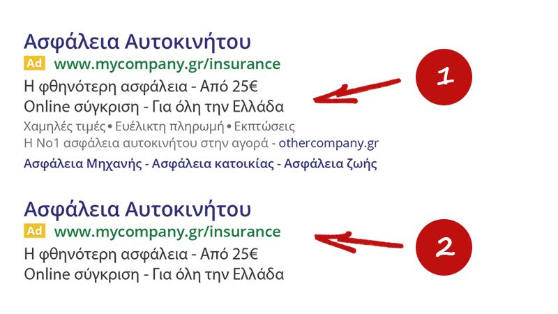 google adwords extensions - επεκτάσεις διαφημίσεων